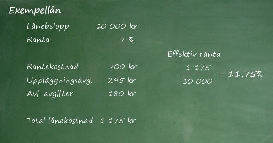 Räntekalkylator – Beräkna din ränta